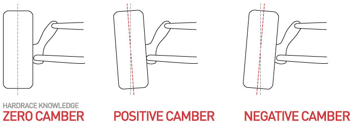Uprated Alignment Arms - Camber