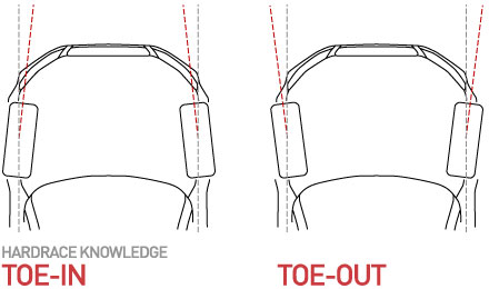 Uprated Alignment Arms - Toe